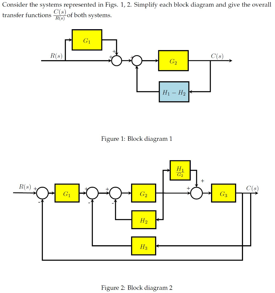 Peachy Block Diagram Year 2 Wiring Diagram Wiring Digital Resources Aeocykbiperorg