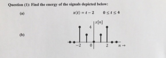 Question (1): Find the energy of the signals depicted below: x(t)-t - 2 0sts4 x[n] -20 2n