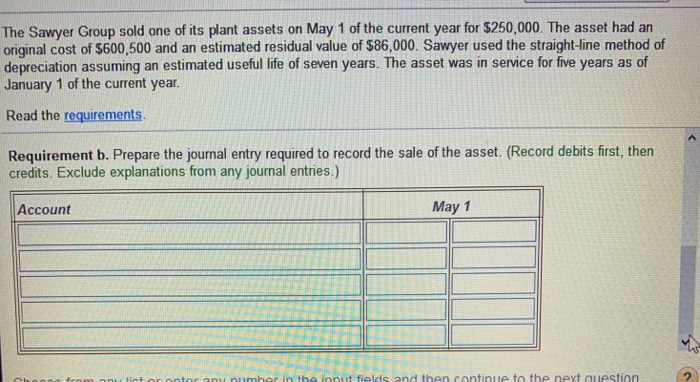 The Sawyer Group sold one of its plant assets on May 1 of the current year for $250,000. The asset had an original cost of $6