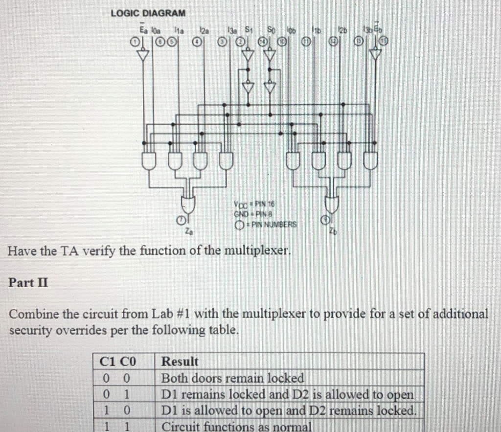 Solved I Need Help Combining The Circuit From Lab 1 With 4 Multiplexer Logic Diagram 2 Line To Mux Described In Assignment Description Below
