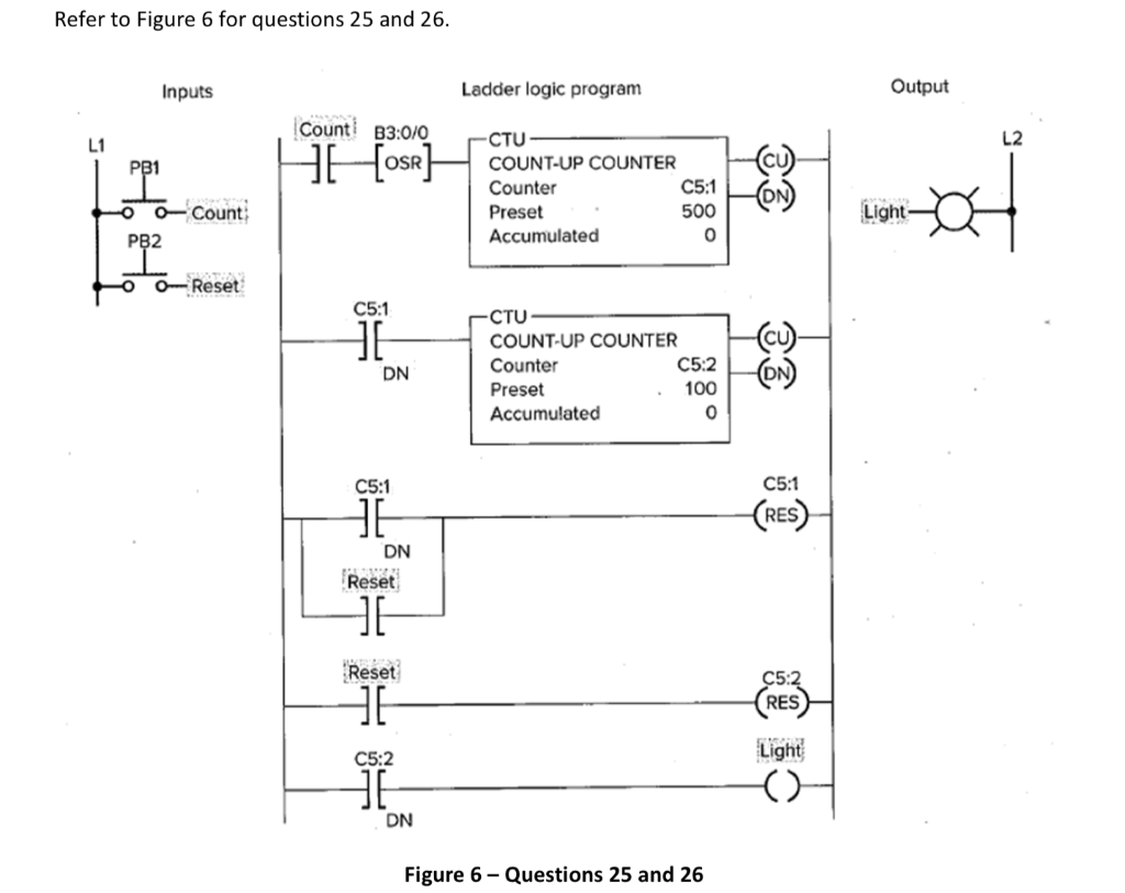 25  (1 Point) This Ladder Logic Application Is An     | Chegg com