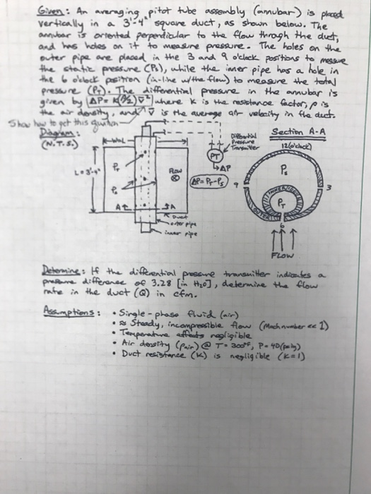 An Averaging Pitot Tube Assembly (annubar) Is Plac    | Chegg com