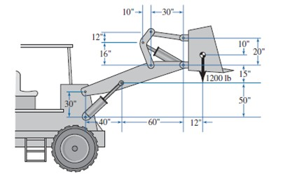 FRONT LOADER MODELING AND MOTION SIMULATION The Fi