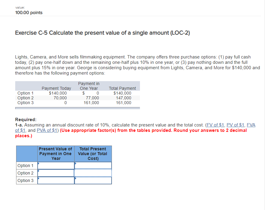 Present value of a single amount