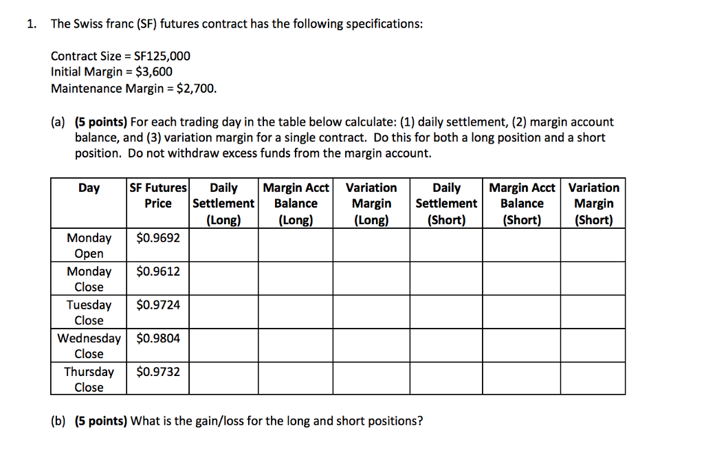Solved 1 The Swiss Franc Sf Futures Contract Has The F
