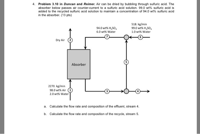 Solved  Please Draw Out The Process Flow Diagram And Label