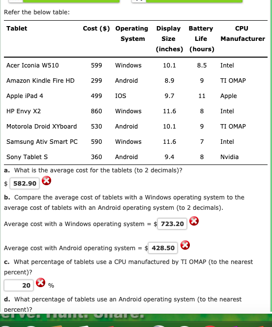 Solved: Refer The Below Table: Tablet Cost ($) Operating S