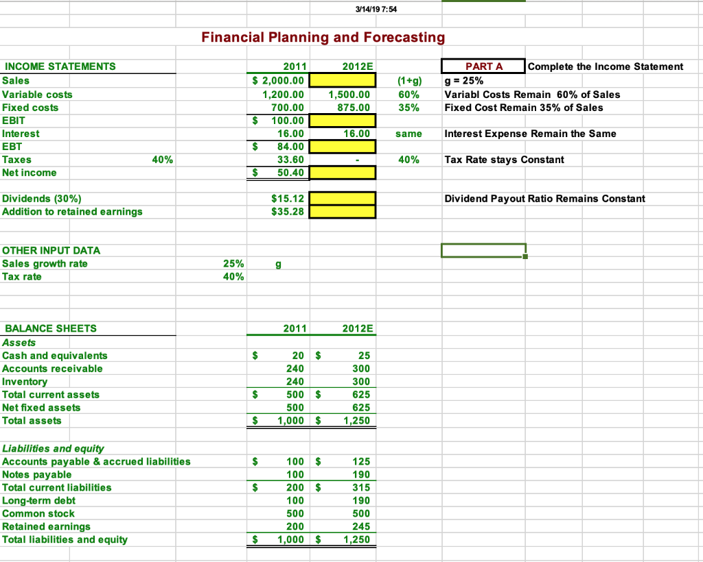 Solved: 3/14/19 7:54 Financial Planning And Forecasting PA