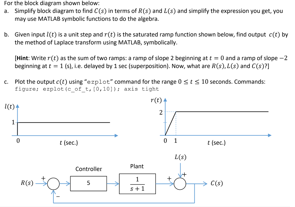 Solved For The Block Diagram Shown Below A Simplify Blo