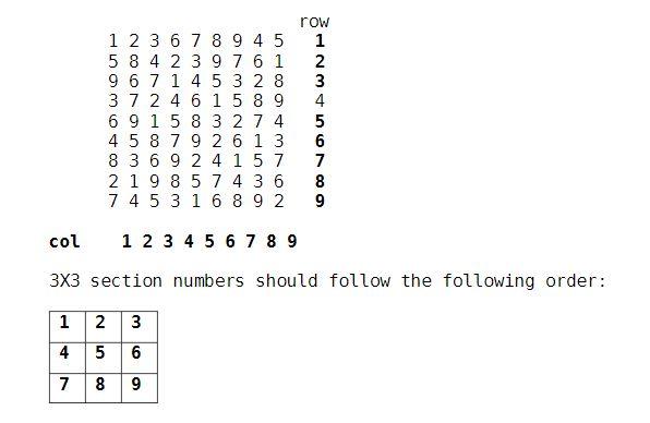 SOLVE THIS IN PROGRAMMING LANGUAGE C (sudoku c) Su