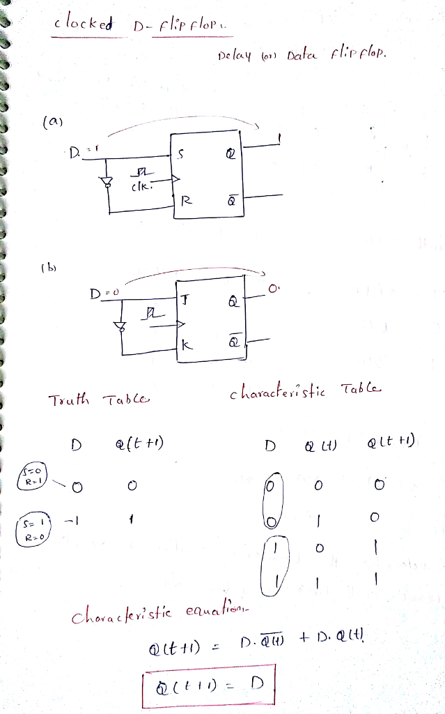 solved objective to design d and t flip flops ff using Nand Logic Gate Truth Table clocked krl prlap clk need truth table