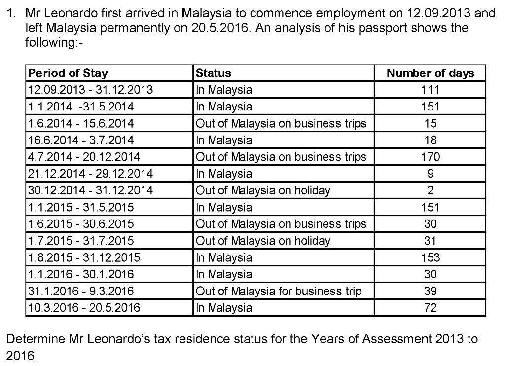 Solved 1 Mr Leonardo First Arrived In Malaysia To Commen Chegg Com