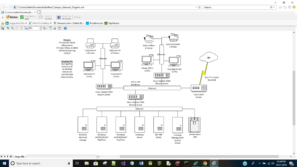 Review The Network Configuration Visio U00ae Document O