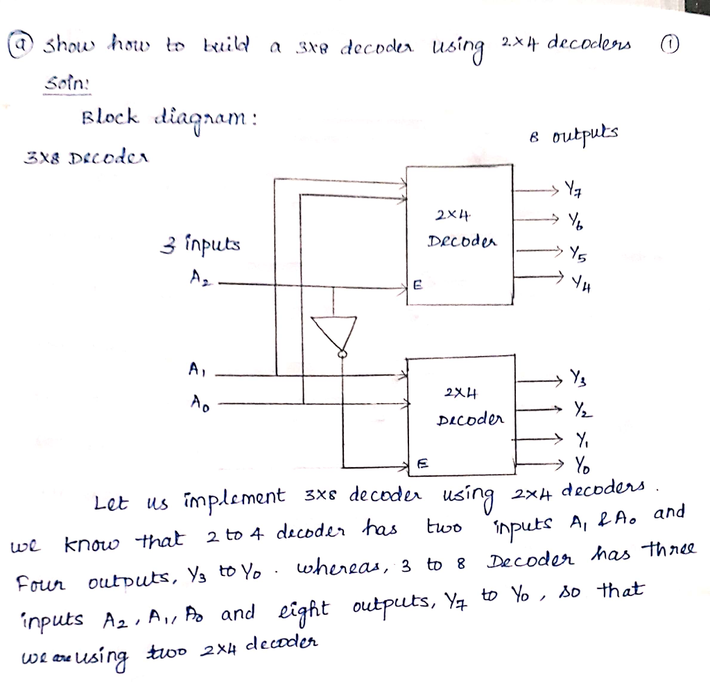 logic diagram for 3 8 decoder solved  show build 3x8 decoder using 2x4 decoders addition gates  show build 3x8 decoder using 2x4