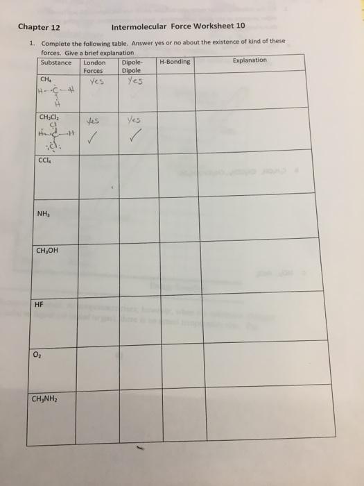 Solved Chapter 12 Intermolecular Force Worksheet 10 1 Co