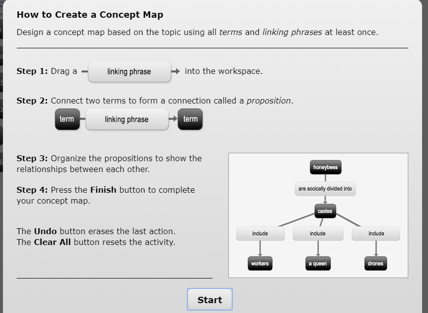 How To Build A Concept Map.Solved Launch The Concept Map By Clicking The Button Belo