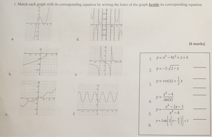 1. Match each graph with its corresponding equation by writing the letter of the graph beside its corresponding equation 16 marksl 4x2 x 6 y- cos(x) Sin (x) x2 2x 3 y 2 sin 2 x