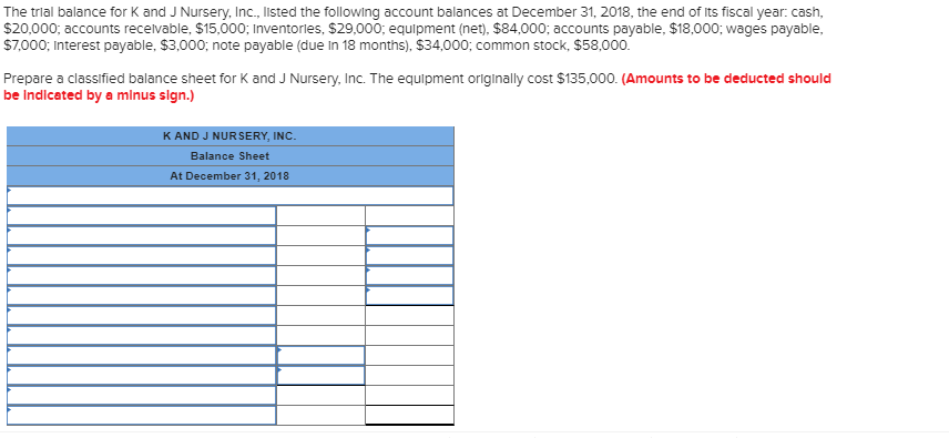 Question The Trial Balance For K And J Nursery Inc Lsted Following Account Balances At December 31