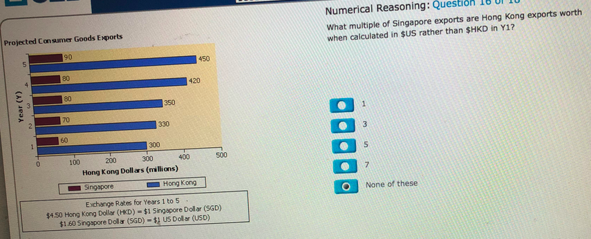 Numerical Reasoning Question 18 01 10 What Multiple Of Singapore Exports Are Hong Kong