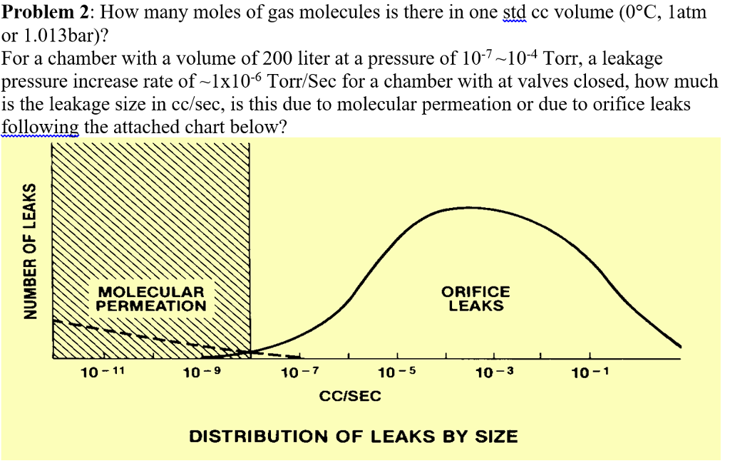Problem 2: How Many Moles Of Gas Molecules Is Ther
