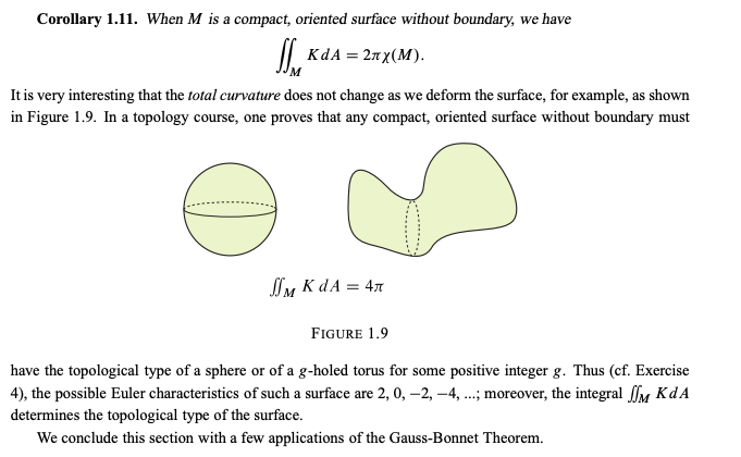 Calculate The Gaussian Curvature Of A Torus (as Pa