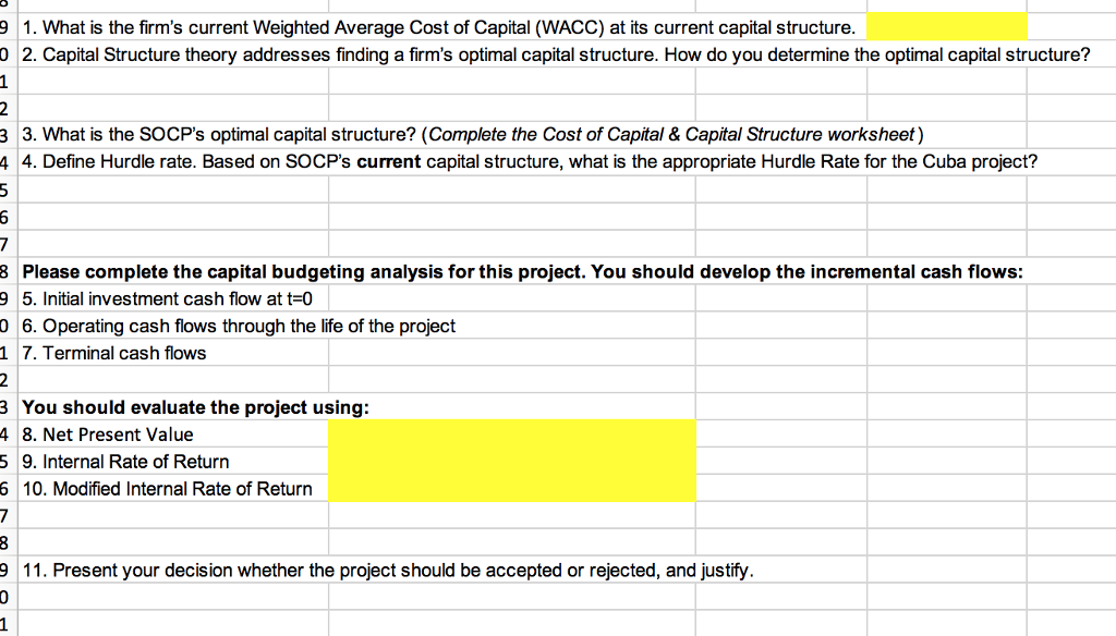 91. What is the firms current Weighted Average Cost of Capital (WACC) at its current capital structure. 0 2. Capital Structure theory addresses finding a firms optimal capital structure. How do you determine the optimal capital structure? 3. What is the SOCPs optimal capital structure? (Complete the Cost of Capital & Capital Structure worksheet) 4 4. Define Hurdle rate. Based on SOCPs current capital structure, what is the appropriate Hurdle Rate for the Cuba project? 8 Please complete the capital budgeting analysis for this project. You should develop the incremental cash flows: 9 5. Initial investment cash flow at t-0 0 6. Operating cash fows through the life of the project 7. Terminal cash flows 1 You should evaluate the project using: 48. Net Present Value 5 9. Internal Rate of Return 6 10. Modified Internal Rate of Return 911. Present your decision whether the project should be accepted or rejected, and justify