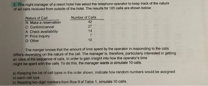 Solved 2 the night manager of a resort hotel has asked t the night manager of a resort hotel has asked the telephone operator to keep altavistaventures Image collections