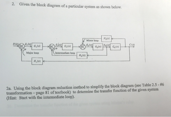 Solved 2 given the block diagram of a particular system given the block diagram of a particular system as shown below inor loop ccuart Image collections