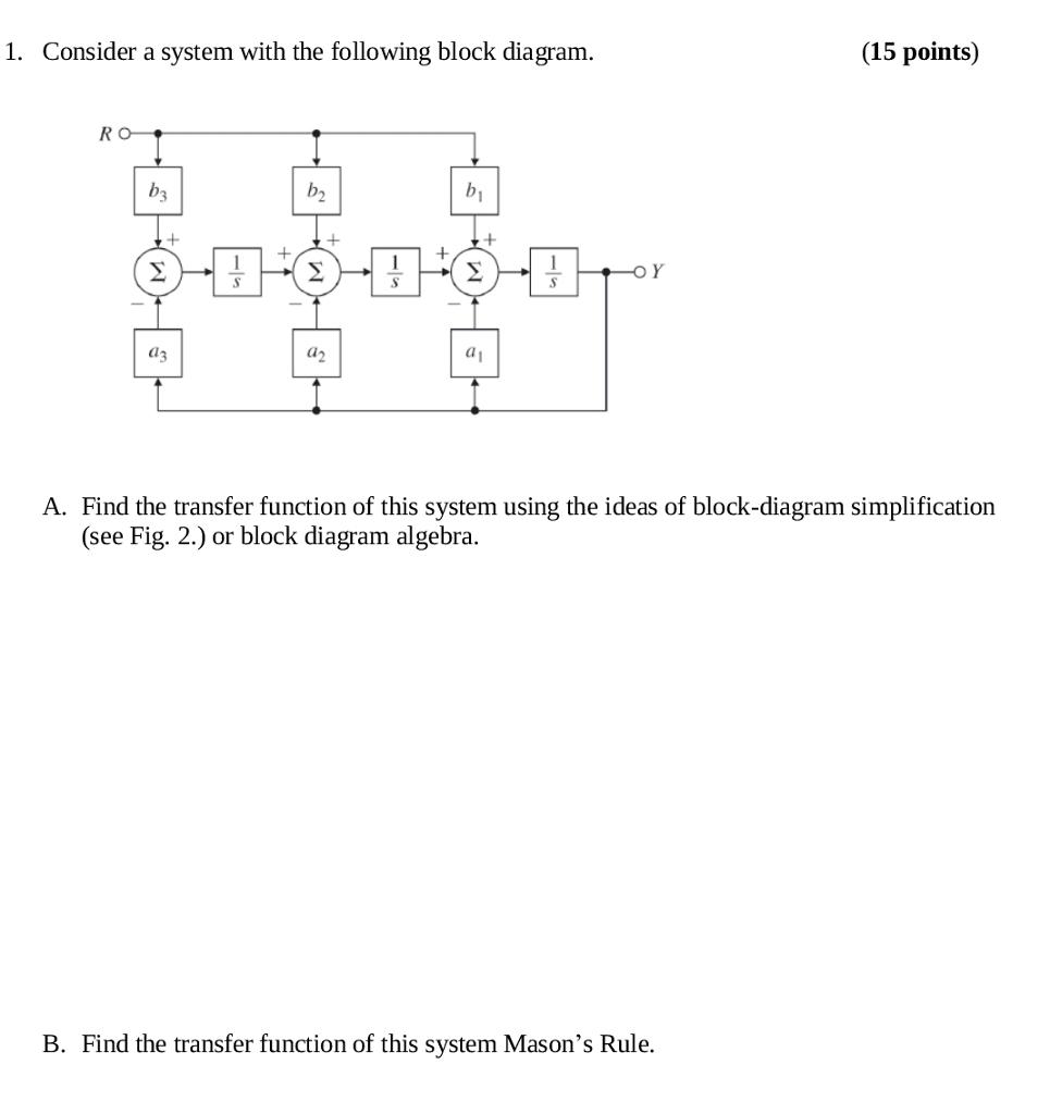 block diagram simplification wiring library 92 240Sx Injector Wire Diagram block diagram simplification