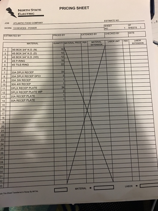 solved pricing sheet north state electric job atlantic fo