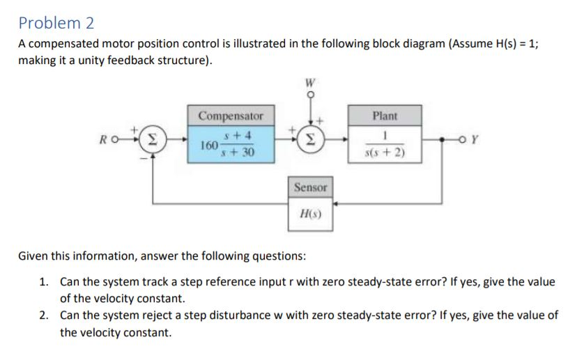 solved a compensated motor position control is illustrate Block Diagram Example
