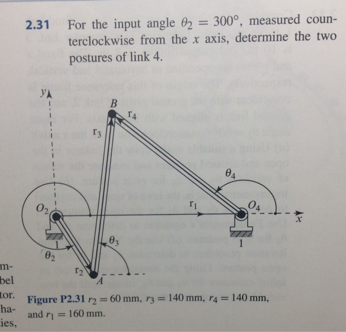 Solved: For The Input Angle Theta_2 = 300 Degree, Measured