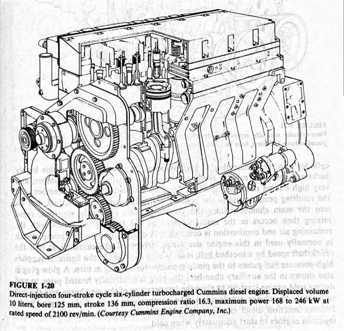 solved: 27  diesel engine of fig 1 20 is operating with a     | chegg com