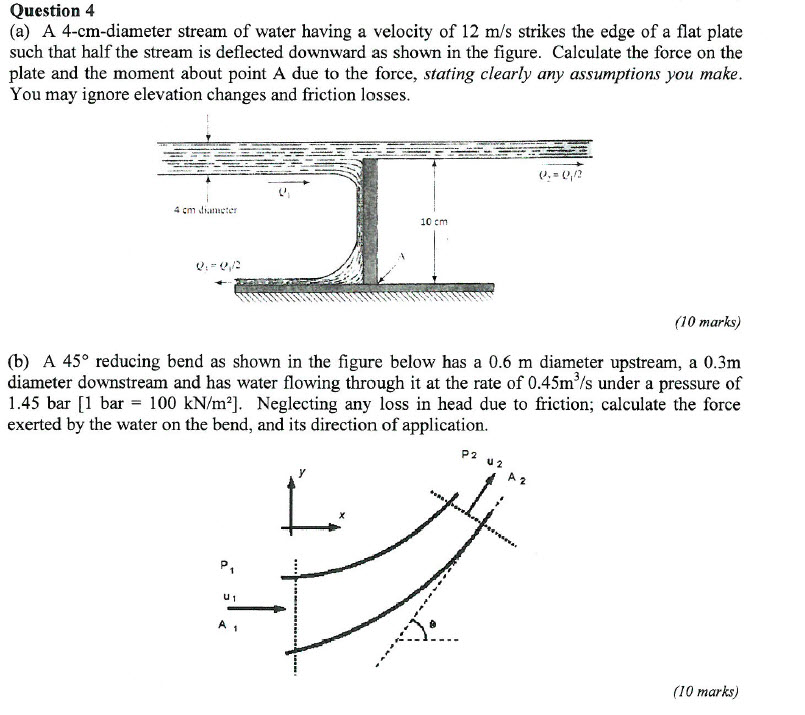 question 4 (a) a 4-cm-diameter stream of water having a