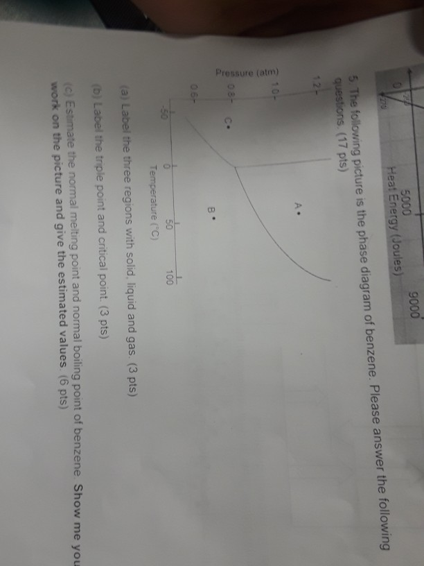 5000 Heat Energy Joules Picture Is The Phase Diagram Of Benzene Please Answer
