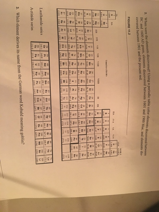 Solved when were the elements discovered using a periodi question when were the elements discovered using a periodic table colo bc and 1600 ad green elements co urtaz Choice Image