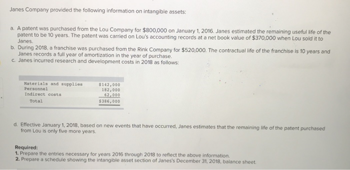 solved  janes company provided the following information o