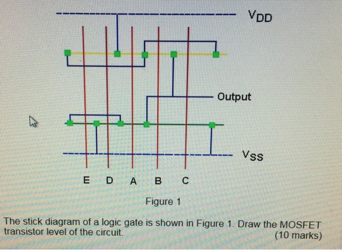 vdd _ output vss e d a b c figure 1 the stick diagram of a logic gate is  shown