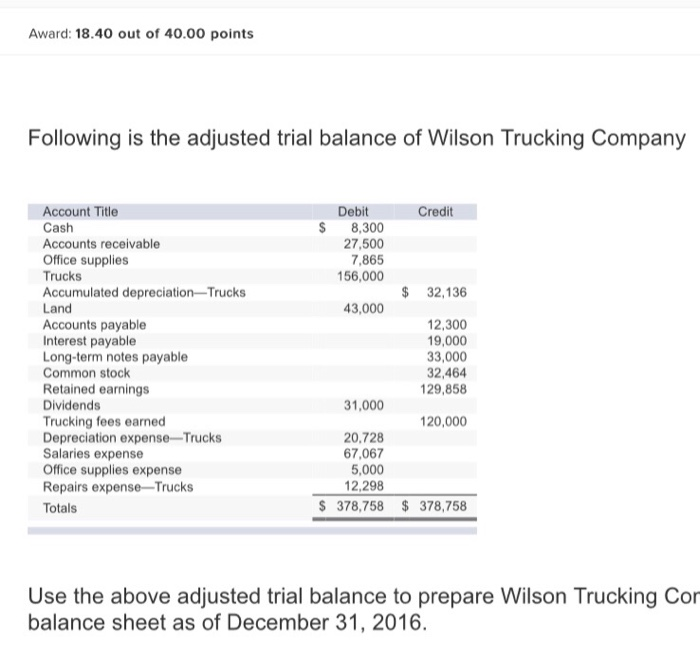 trucking company balance sheet But if you used the money to pay for an asset that will remain with the company, the $5,000 will likely go on the balance sheet as a capitalized cost.