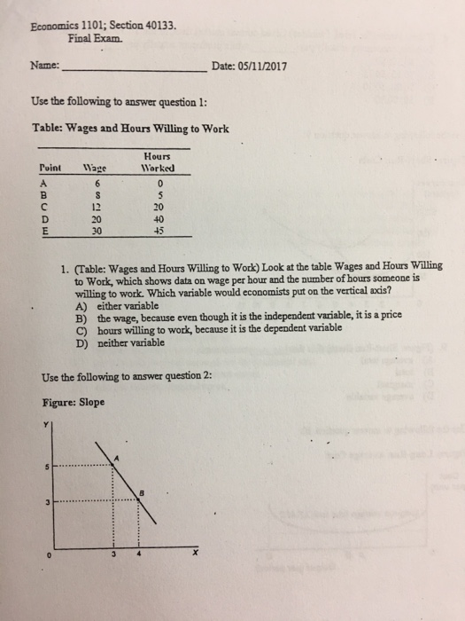 Solved: Economics 1101; Section 40133. Final Exam. Name: D ...