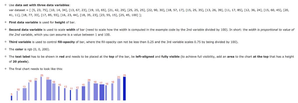 D3js Bar Chart Examples