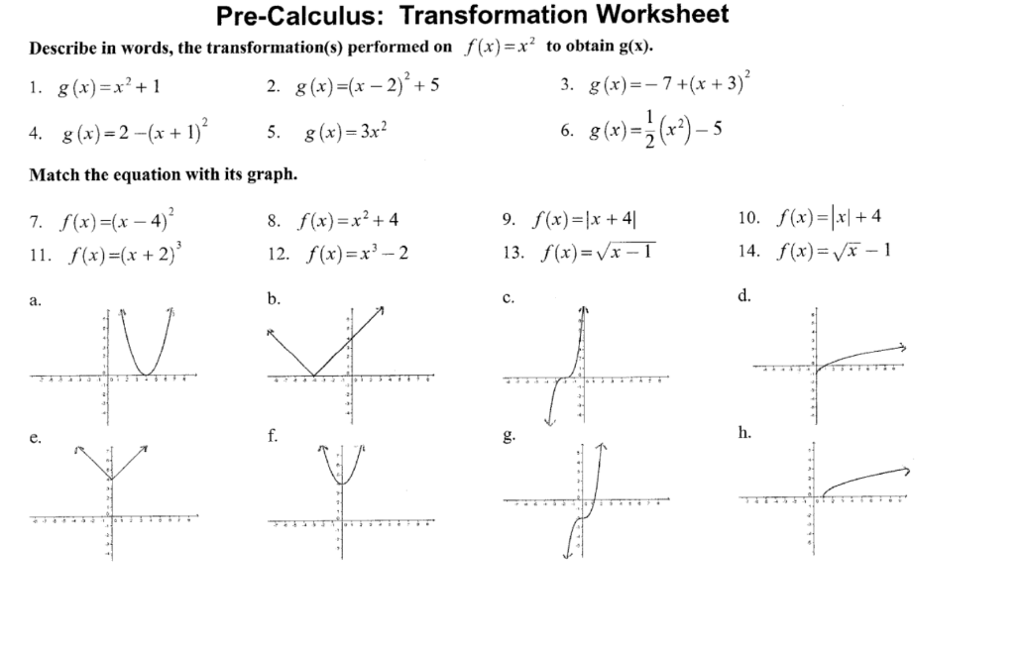 Solved: Pre-Calculus: Transformation Worksheet Describe In ...
