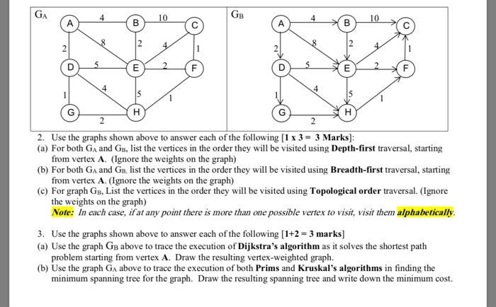 2. Use the graphs shown above to answer each of the following [1 x 3-3 Marks] (a) For both Ga and GB, list the vertices in the order they will be visited using Depth-first traversal, starting from vertex A. (Ignore the weights on the graph) from vertex A. (Ignore the weights on the graph) the weights on the graph) (b) For both Ga and GB, list the vertices in the order they will be visited using Breadth-first traversal, starting (c) For graph GB, List the vertices in the order they will be visited using Topological order traversal. (Ignore Note: In each case, ifat any point there is more than one possible vertex to visit, visit them alphabetically. 3. Use the graphs shown above to answer each of the following [1+2-3 marks] (a) Use the graph GB above to trace the execution of Dijkstras algorithm as it solves the shortest path problem starting from vertex A. Draw the resulting vertex-weighted graph. (b) Use the graph Ga above to trace the execution of both Prims and Kruskals algorithms in finding the minimum spanning tree for the graph. Draw the resulting spanning tree and write down the minimum cost.