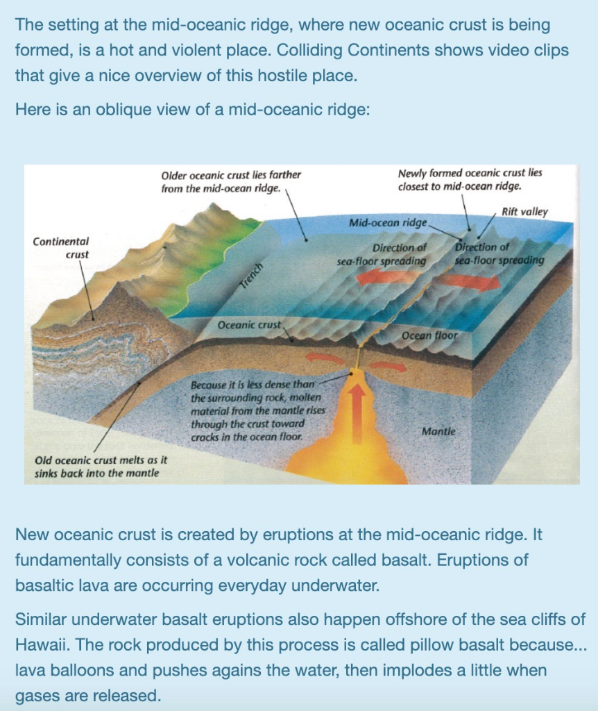 Solved Refer To The Map Of Seafloor Age Below Where In T Chegg Com