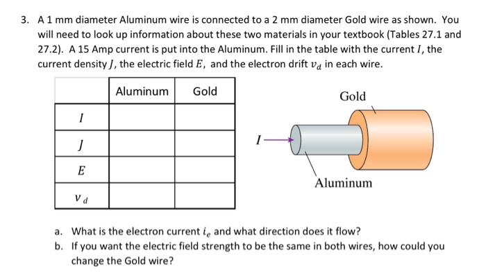 2 E Wire Diameter | Solved 3 A 1 Mm Diameter Aluminum Wire Is Connected To A