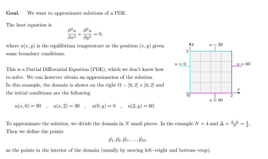 Goal  We Want To Approximate Solutions Of A PDE  T    | Chegg com