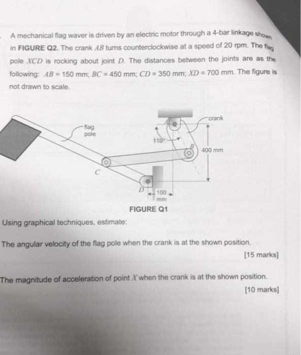 Solved: A Mechanical Flag Waver Is Driven By An Electric M