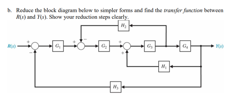 Block Diagram Reduction 2 Inputs Wiring Diagram Services