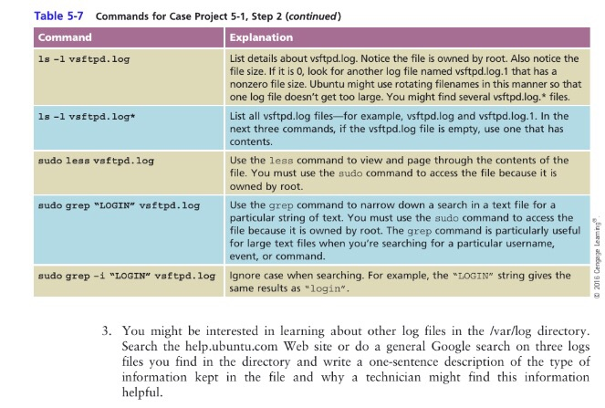 Solved: Case Projects Case Project 5-1: Manage Log Files I