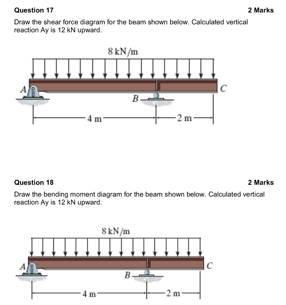 Solved Question 17 2 Marks Draw The Shear Force Diagram F And Bending Moment Diagrams For Cheggcom Beam Shown Below Calculated